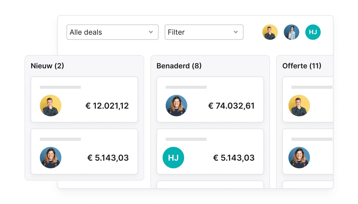 NL NL Overzichtelijk verkoopproces
